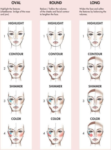 coolstylist 新娘化妝課程 bridal makeup course Contouring1
