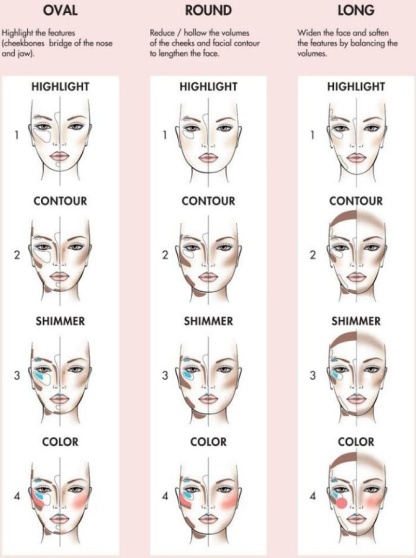 coolstylist 新娘化妝課程 bridal makeup course Contouring1