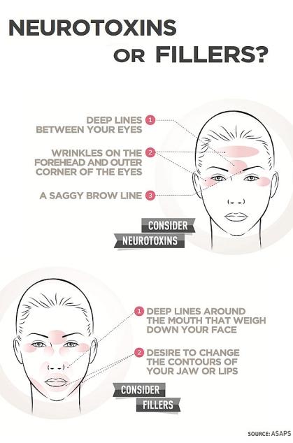coolstylist 新娘化妝課程 bridal makeup course Contouring2