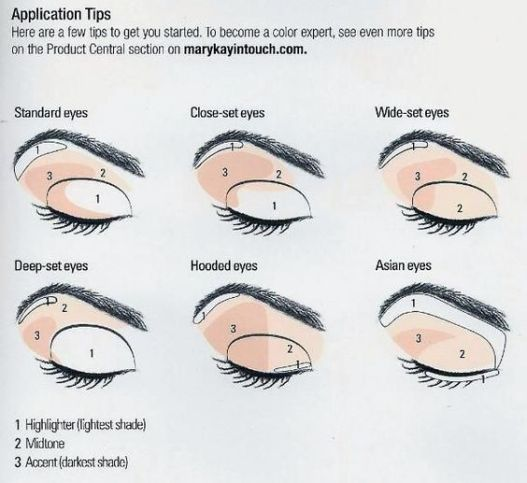coolstylist 新娘化妝課程 bridal makeup course eye shadow 1