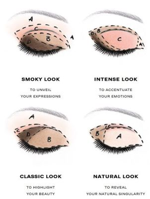 coolstylist 新娘化妝課程 bridal makeup course eye shadow 3